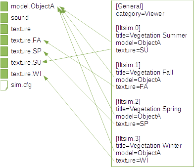 Fig_simcfgMapping_2